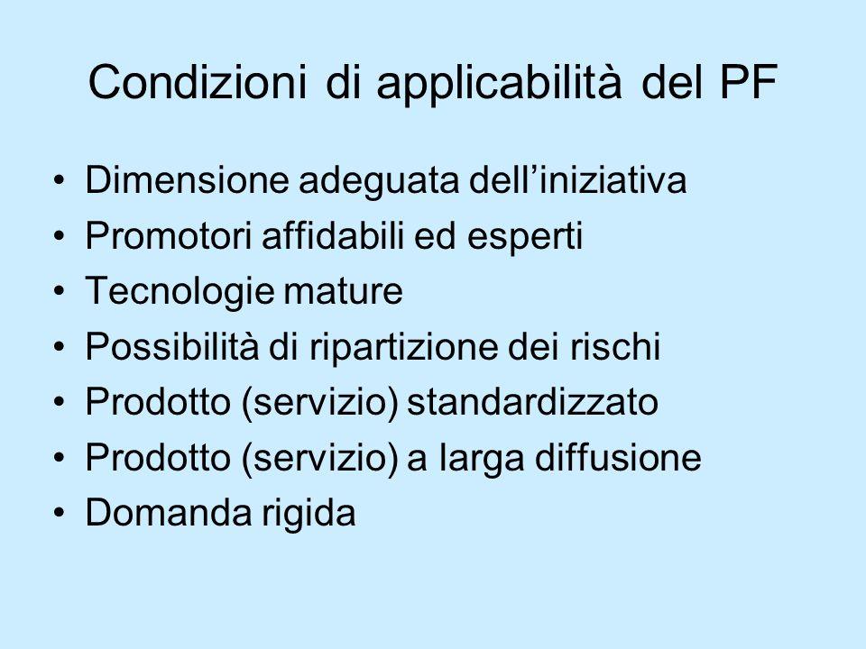 Condizioni di applicabilità del PF