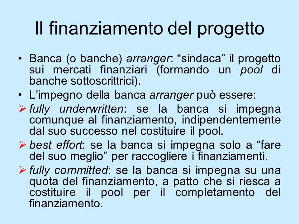 Il finanziamento del progetto