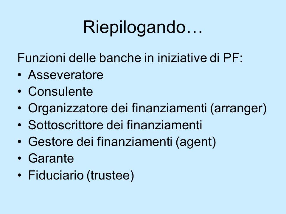 Riepilogando… Funzioni delle banche in iniziative di PF: Asseveratore