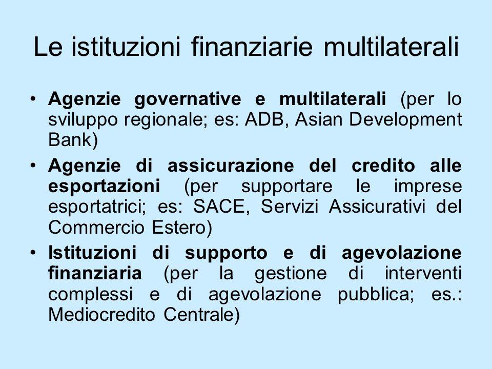 Le istituzioni finanziarie multilaterali