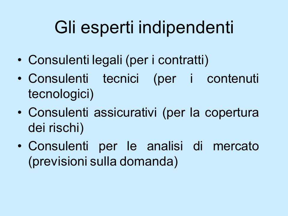 Gli esperti indipendenti