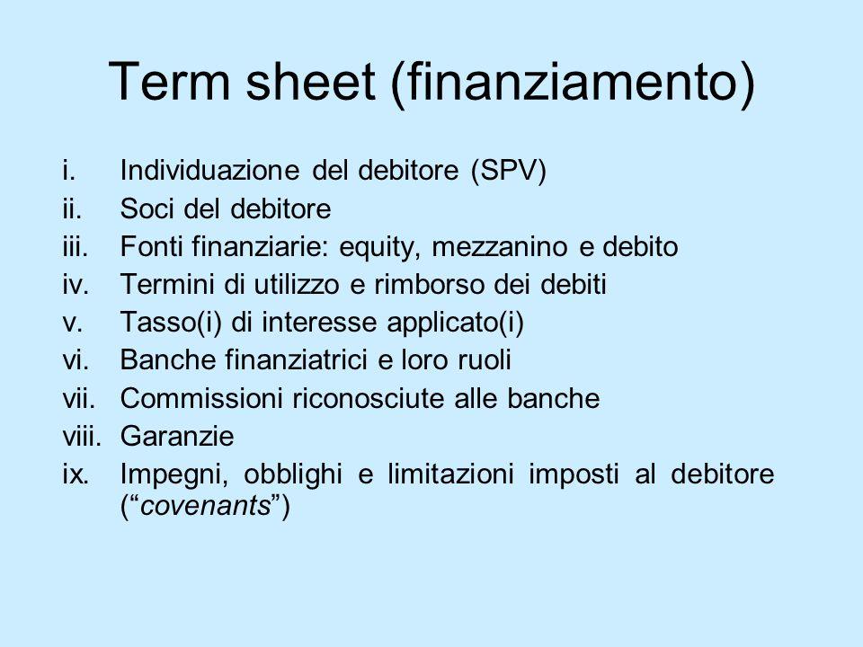 Term sheet (finanziamento)