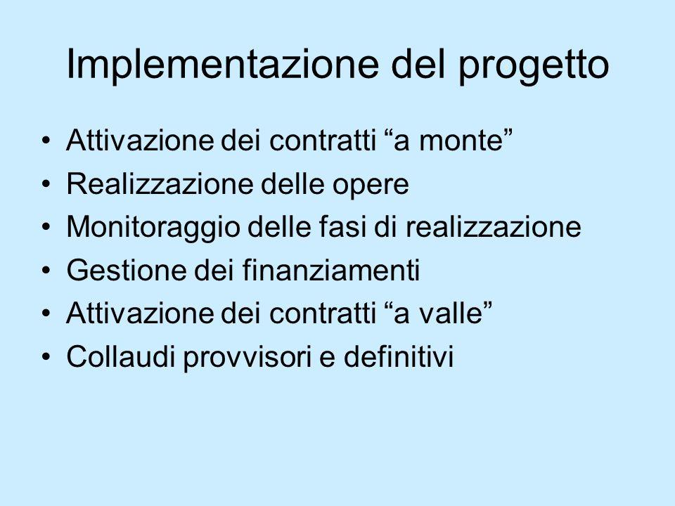 Implementazione del progetto