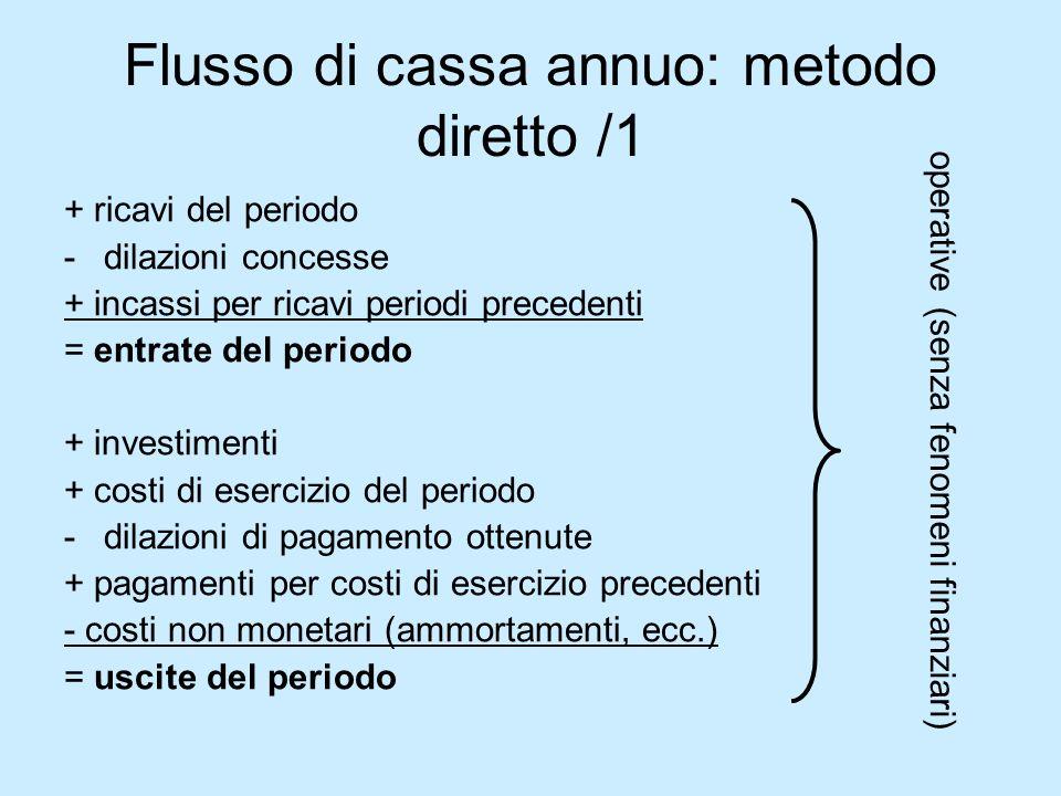 Flusso di cassa annuo: metodo diretto /1