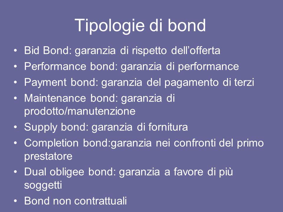 Tipologie di bond Bid Bond: garanzia di rispetto dell'offerta