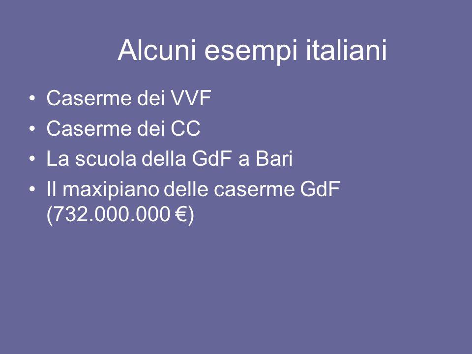 Alcuni esempi italiani