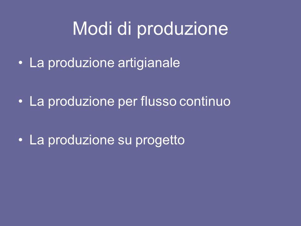 Modi di produzione La produzione artigianale