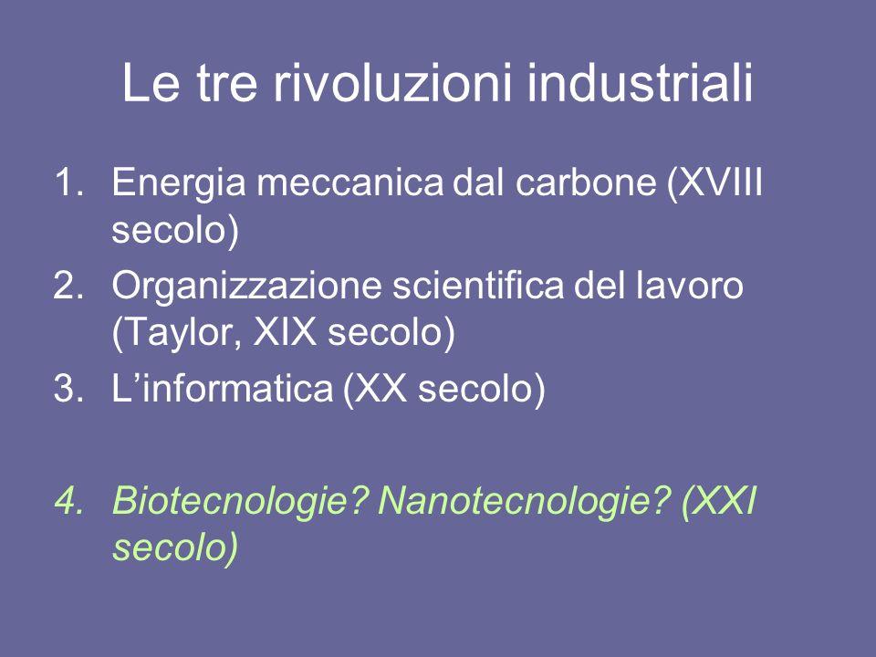 Le tre rivoluzioni industriali