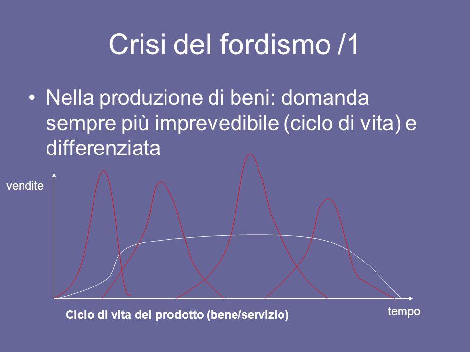 Crisi del fordismo /1Nella produzione di beni: domanda sempre più imprevedibile (ciclo di vita) e differenziata.