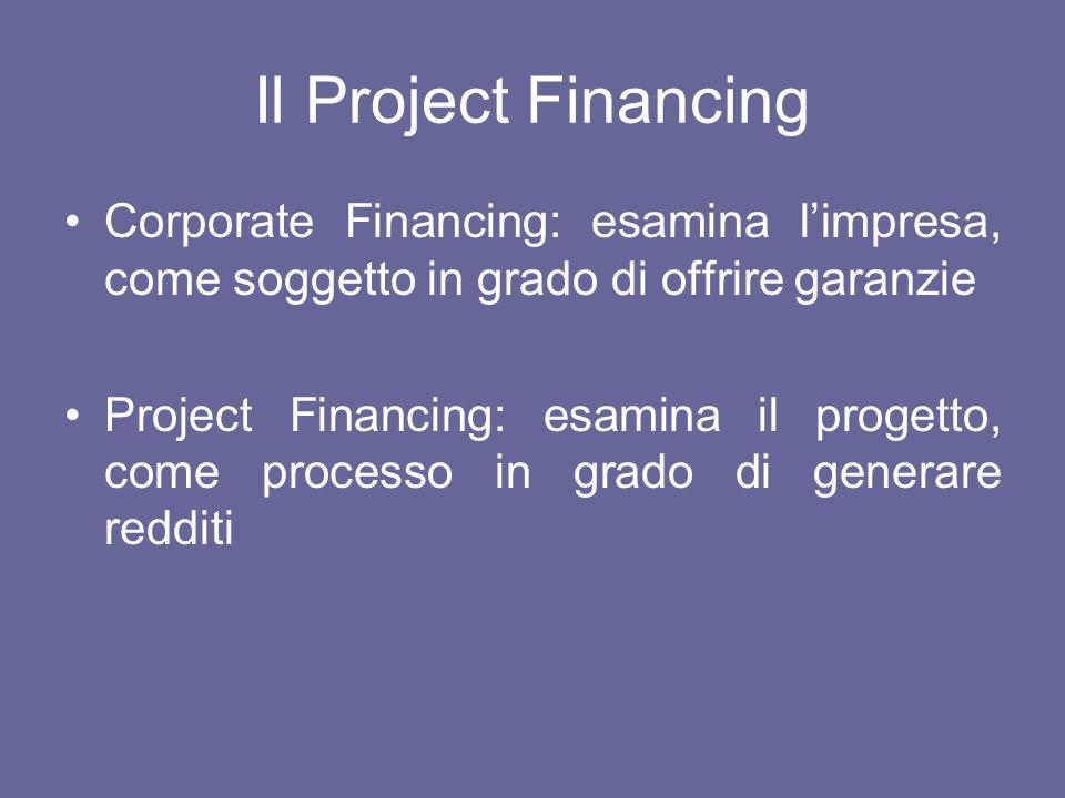 Il Project Financing Corporate Financing: esamina l'impresa, come soggetto in grado di offrire garanzie.