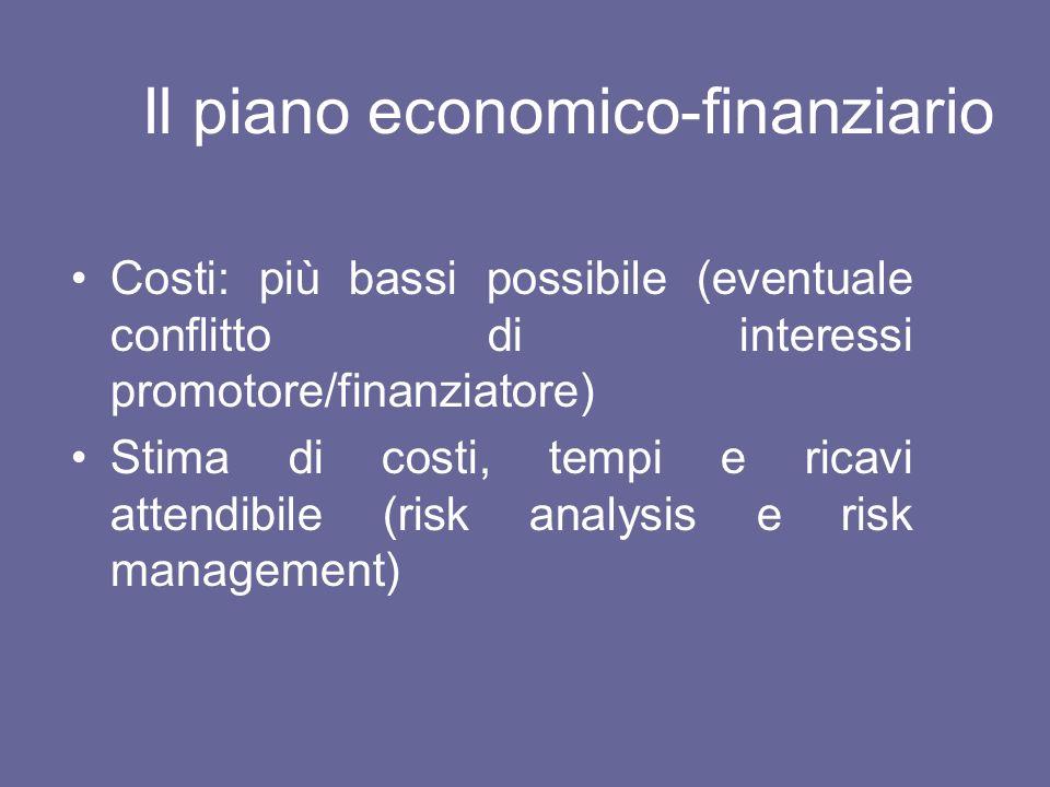 Il piano economico-finanziario