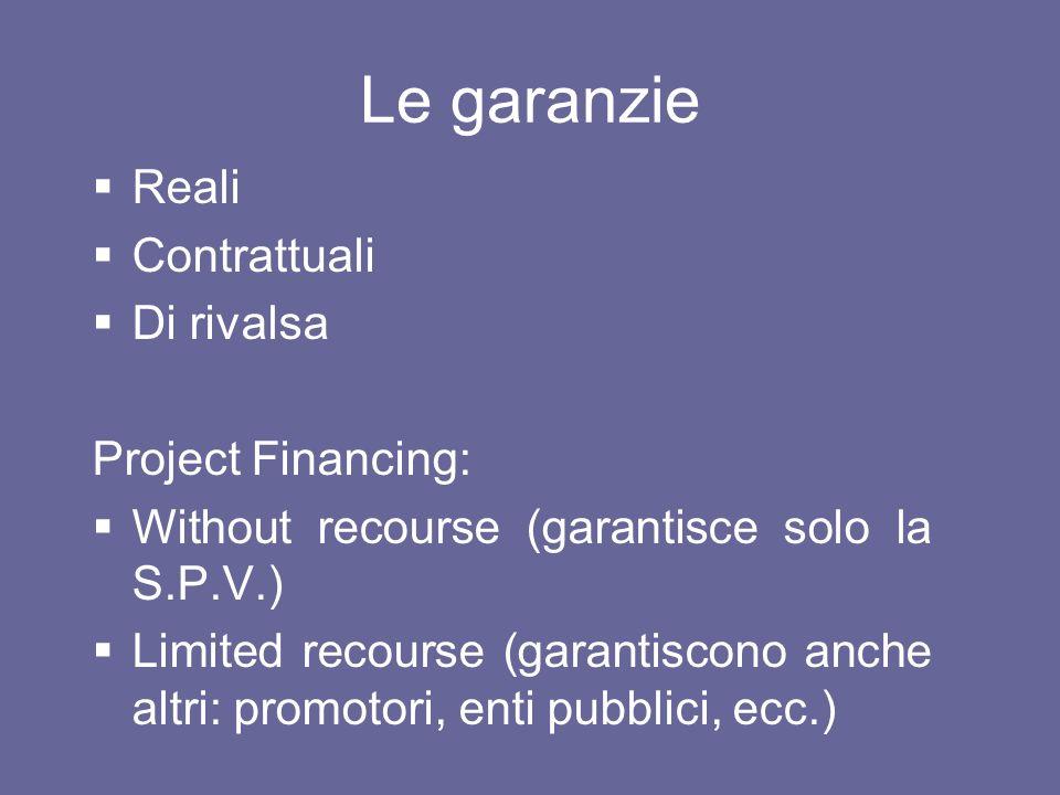 Le garanzie Reali Contrattuali Di rivalsa Project Financing: