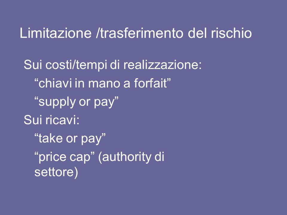Limitazione /trasferimento del rischio