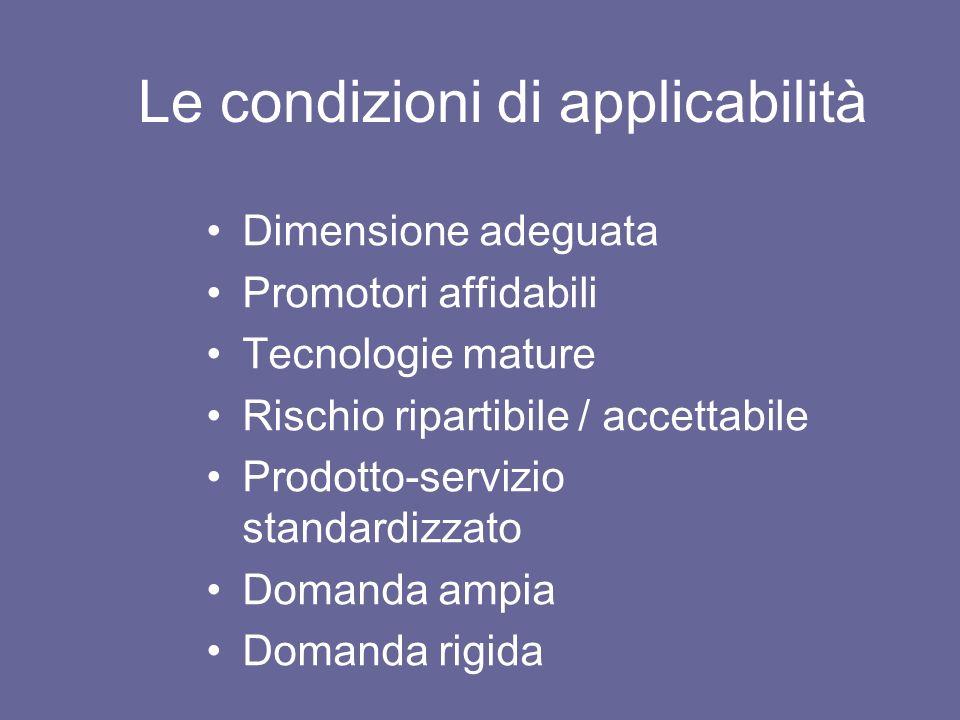 Le condizioni di applicabilità