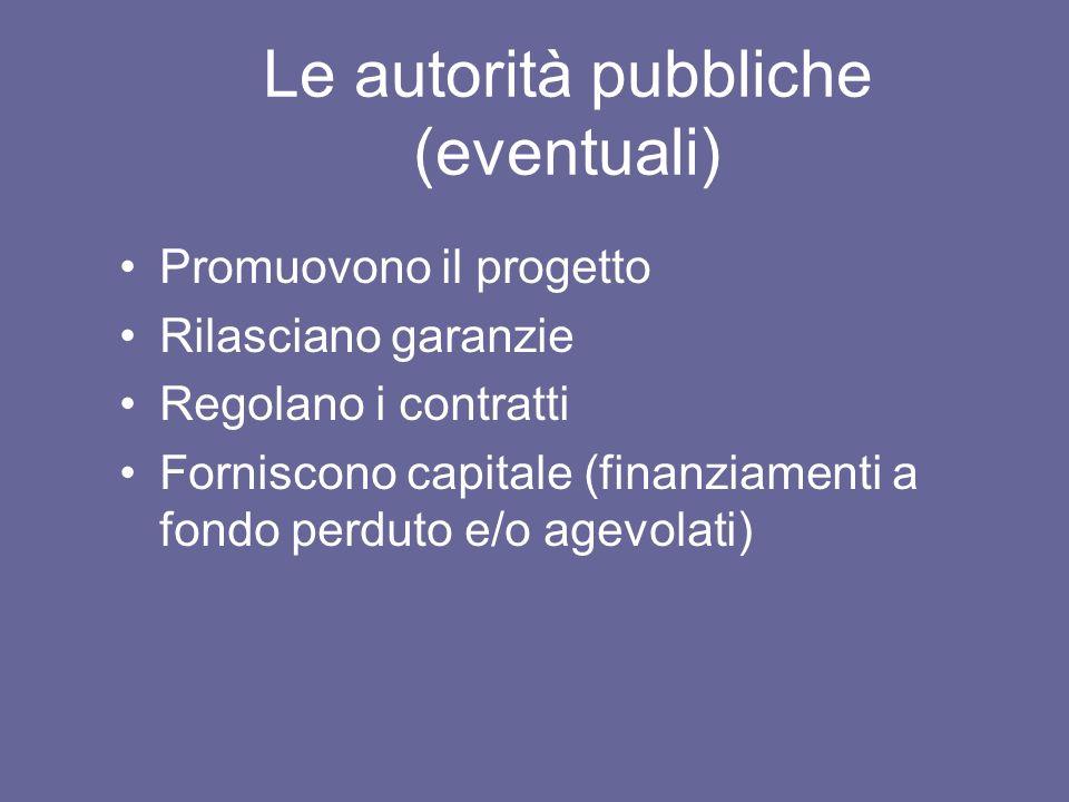 Le autorità pubbliche (eventuali)