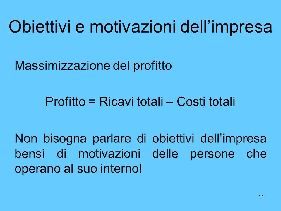 Obiettivi e motivazioni dell'impresa