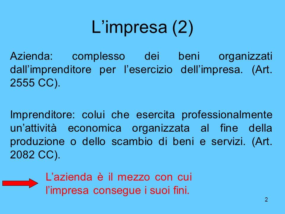 L'impresa (2) Azienda: complesso dei beni organizzati dall'imprenditore per l'esercizio dell'impresa. (Art. 2555 CC).