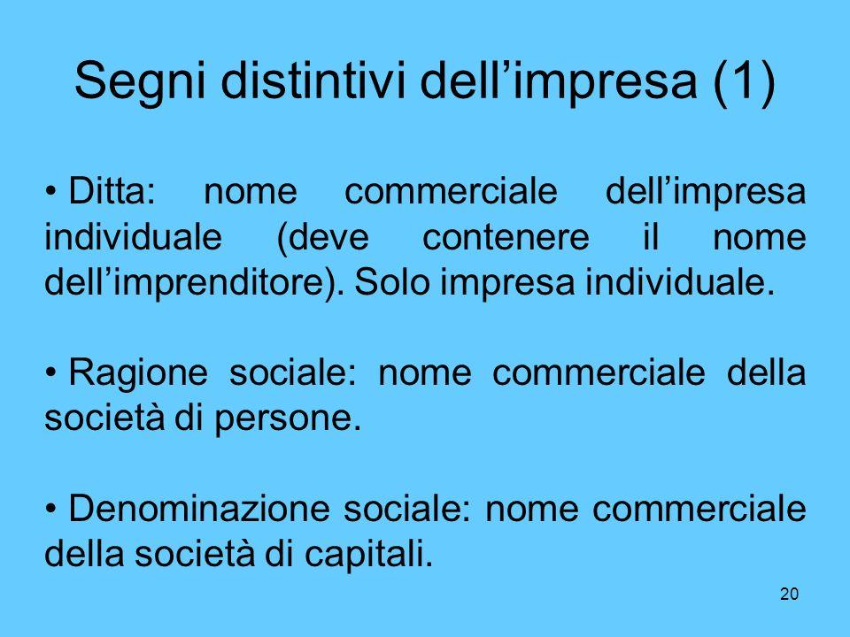 Segni distintivi dell'impresa (1)
