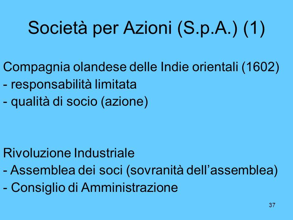 Società per Azioni (S.p.A.) (1)