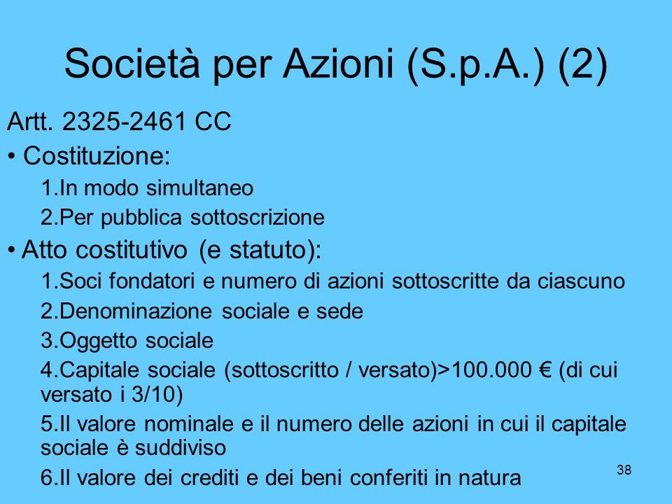 Società per Azioni (S.p.A.) (2)