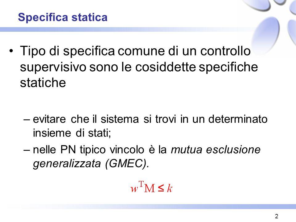 Specifica statica Tipo di specifica comune di un controllo supervisivo sono le cosiddette specifiche statiche.