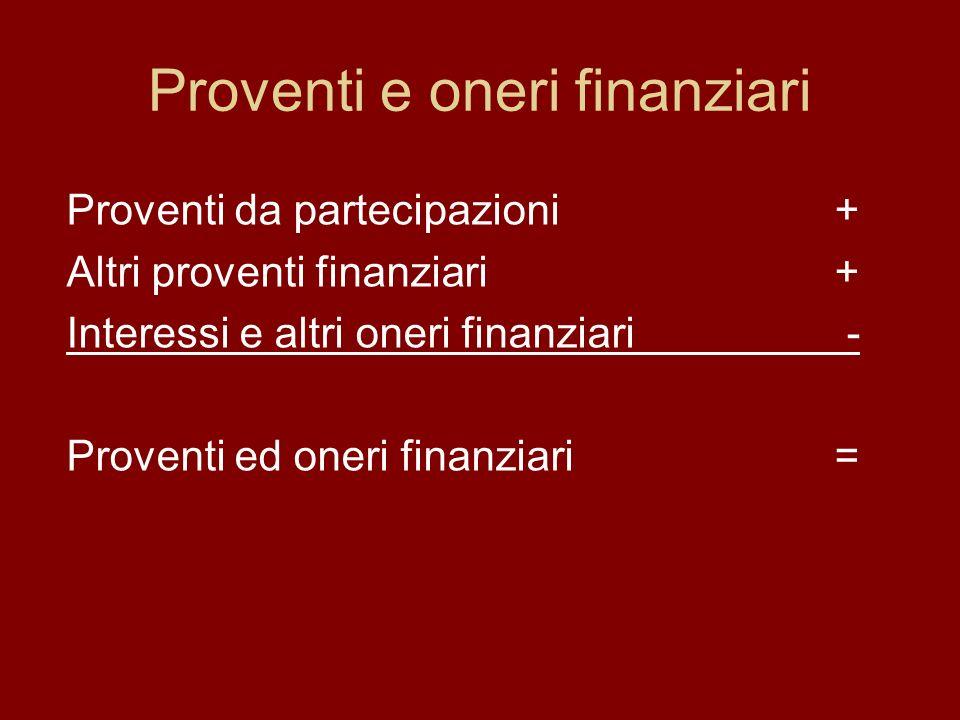 Proventi e oneri finanziari