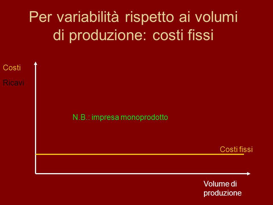Per variabilità rispetto ai volumi di produzione: costi fissi