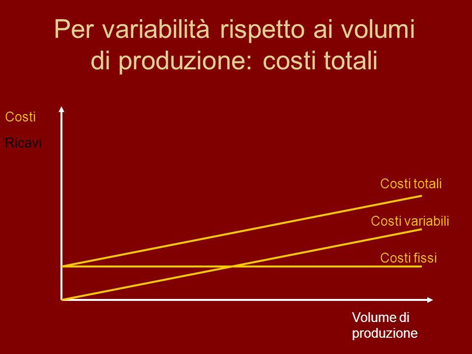Per variabilità rispetto ai volumi di produzione: costi totali