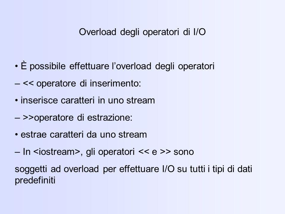 Overload degli operatori di I/O