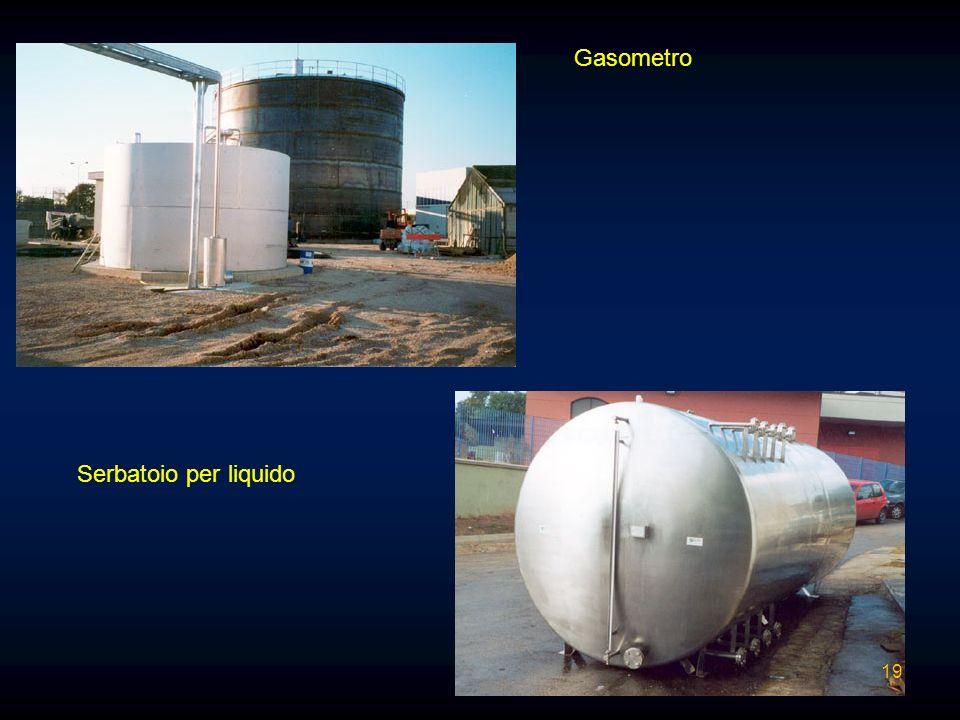 Gasometro Serbatoio per liquido
