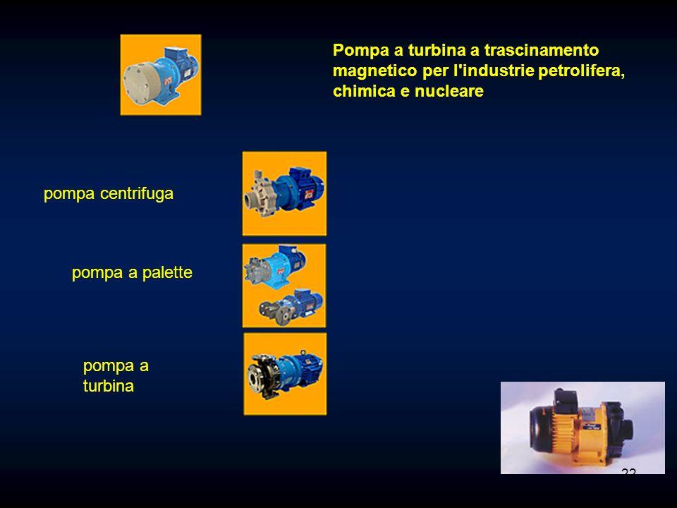 Pompa a turbina a trascinamento magnetico per l industrie petrolifera, chimica e nucleare