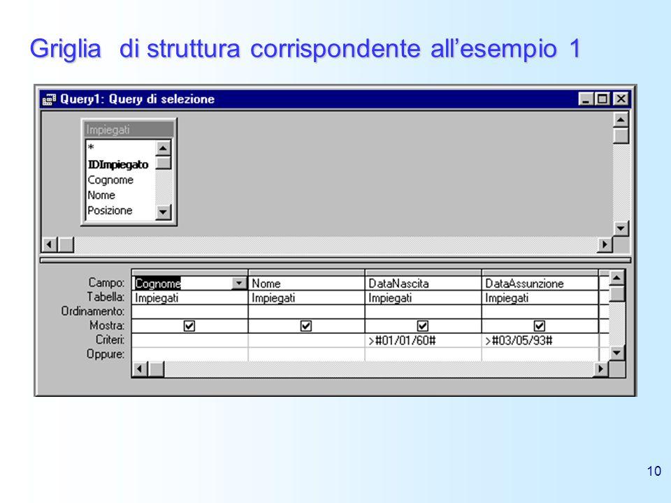 Griglia di struttura corrispondente all'esempio 1