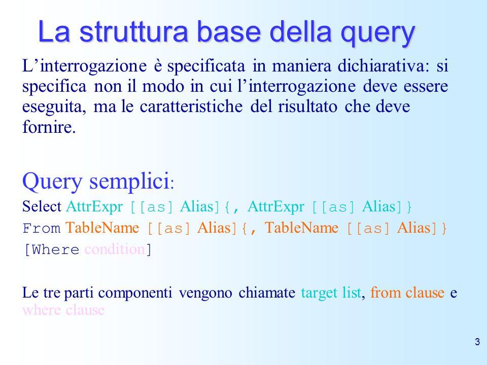 La struttura base della query