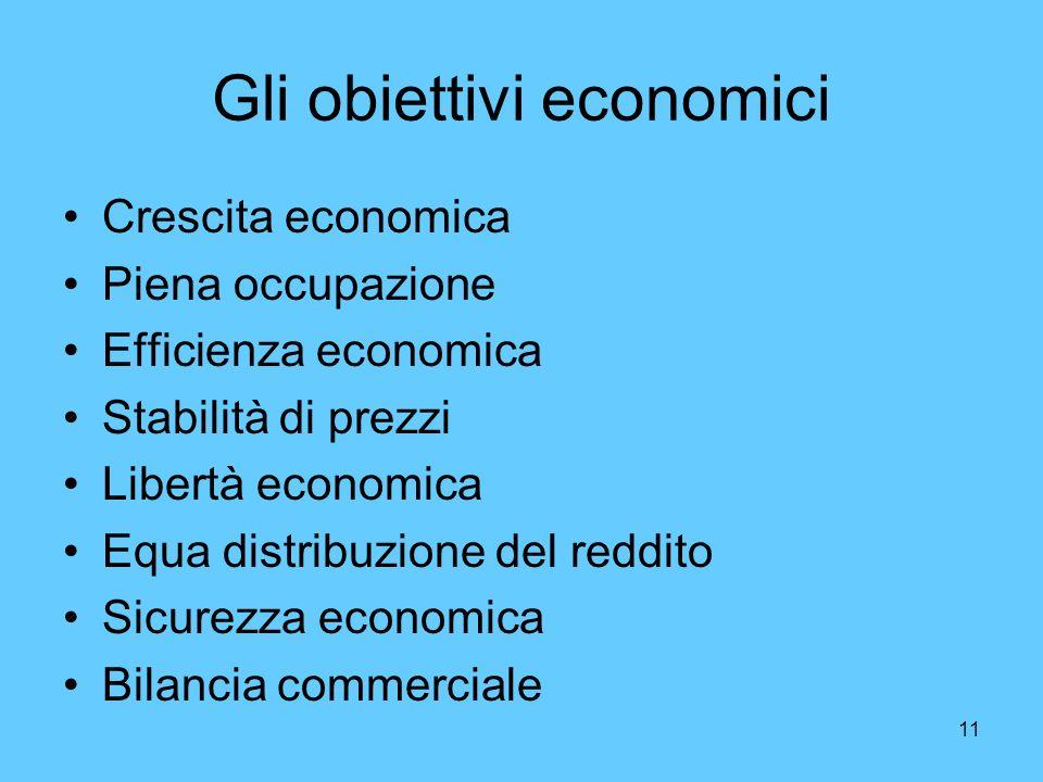Gli obiettivi economici