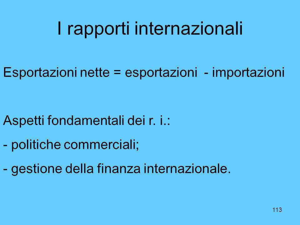 I rapporti internazionali