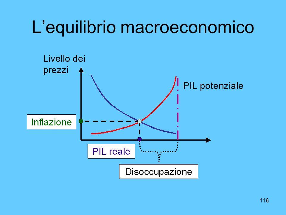 L'equilibrio macroeconomico