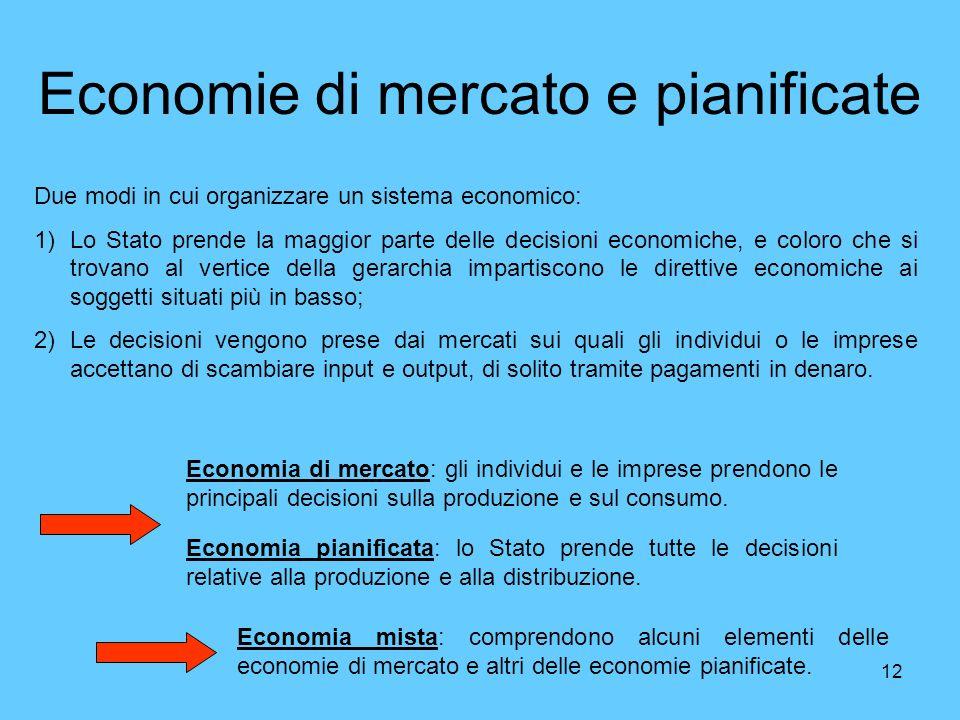 Economie di mercato e pianificate