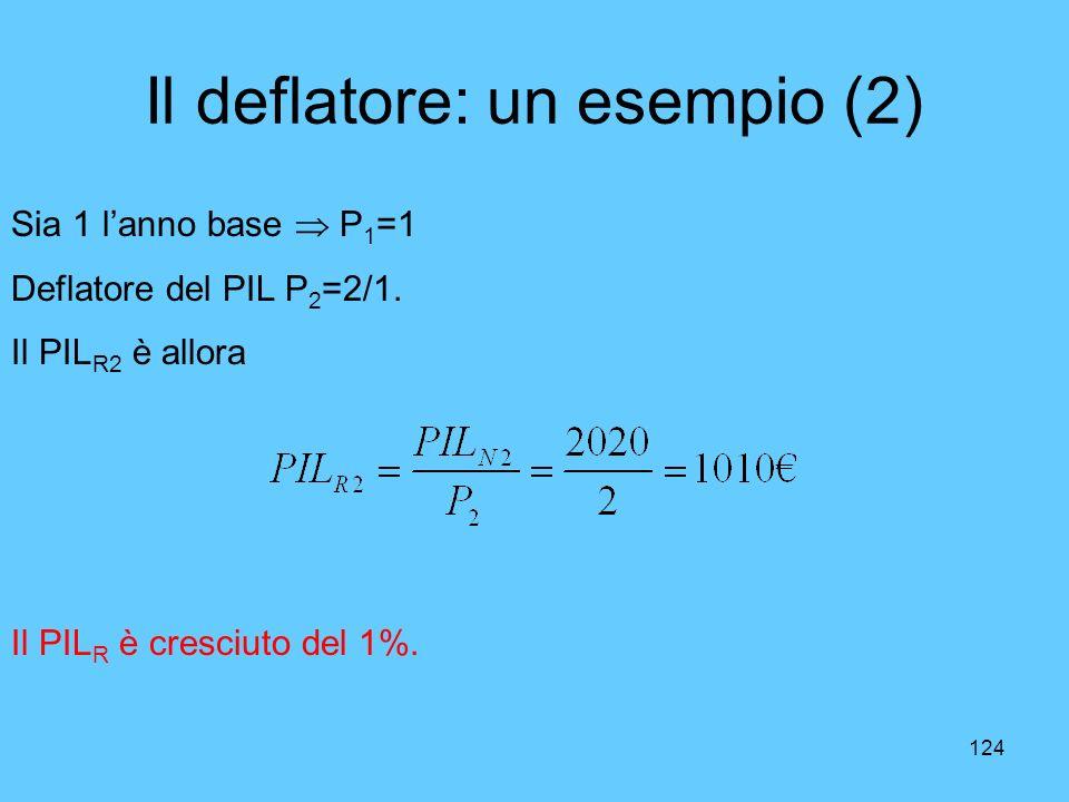 Il deflatore: un esempio (2)