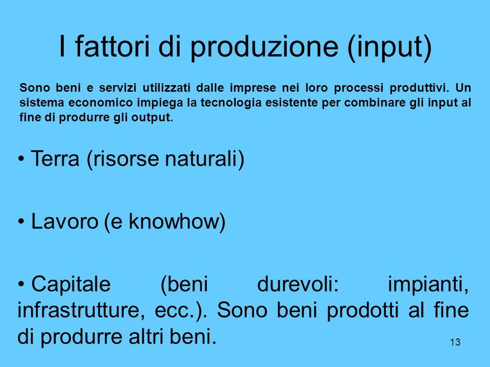 I fattori di produzione (input)