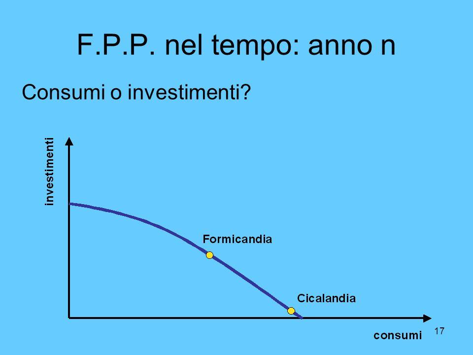 F.P.P. nel tempo: anno n Consumi o investimenti