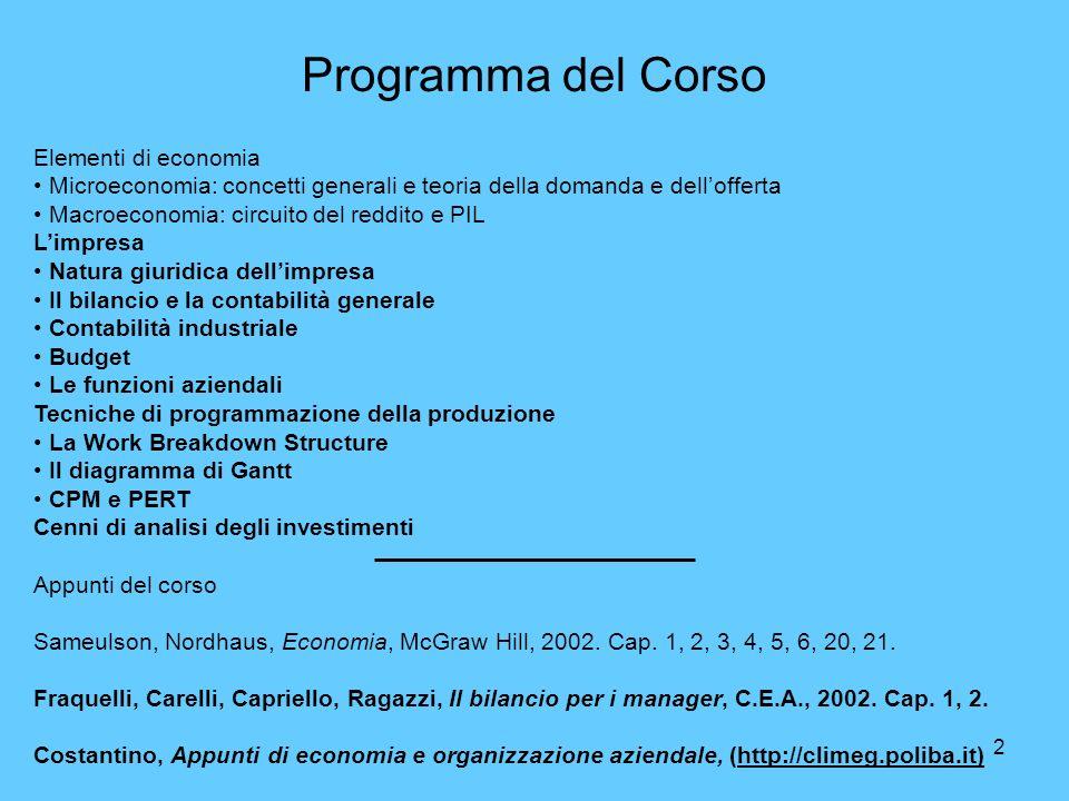 Programma del Corso Elementi di economia