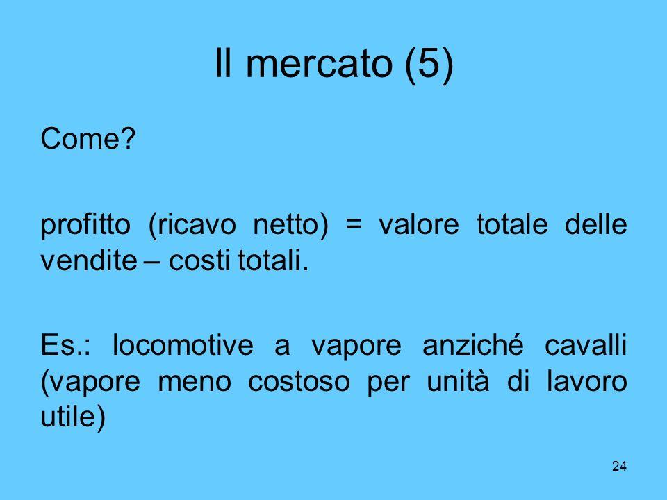 Il mercato (5) Come profitto (ricavo netto) = valore totale delle vendite – costi totali.
