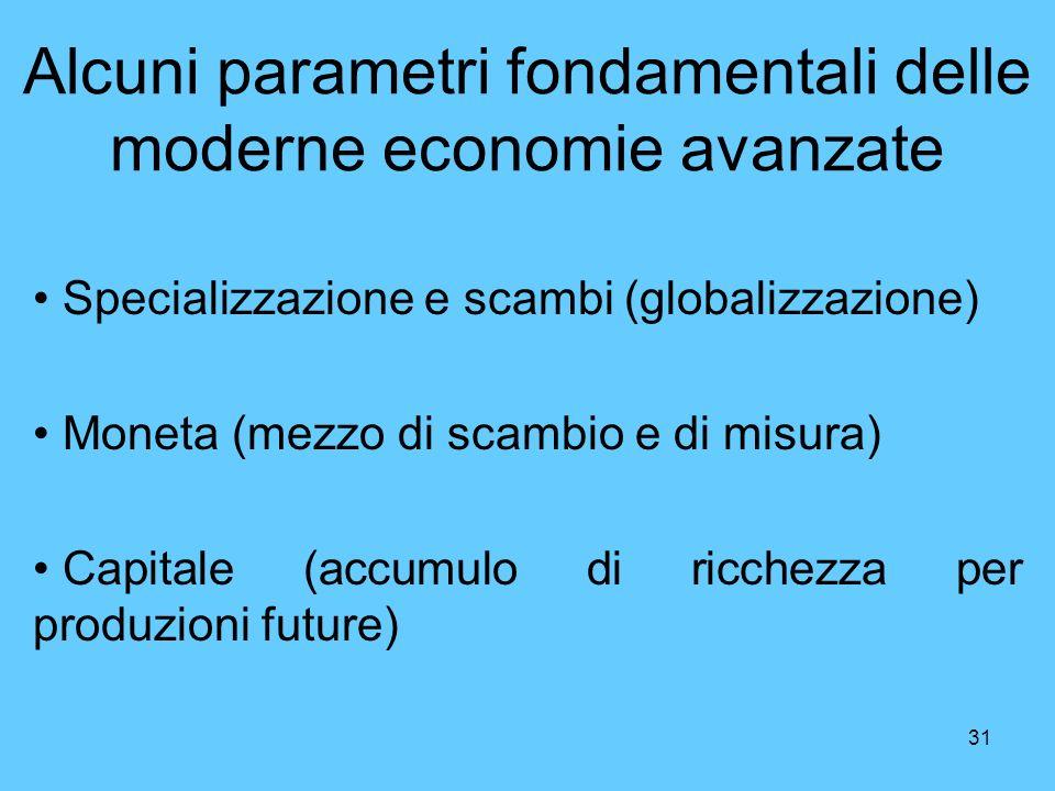 Alcuni parametri fondamentali delle moderne economie avanzate