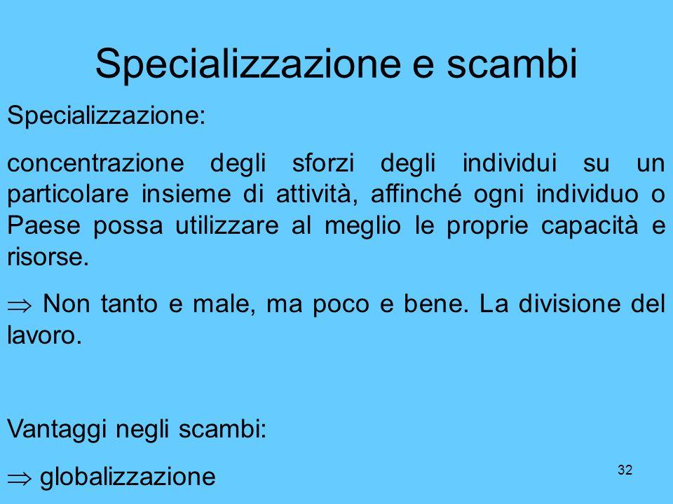 Specializzazione e scambi