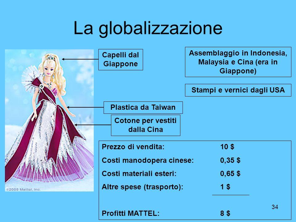 La globalizzazioneAssemblaggio in Indonesia, Malaysia e Cina (era in Giappone) Capelli dal Giappone.