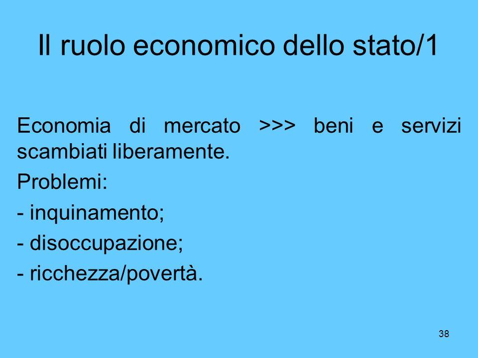 Il ruolo economico dello stato/1