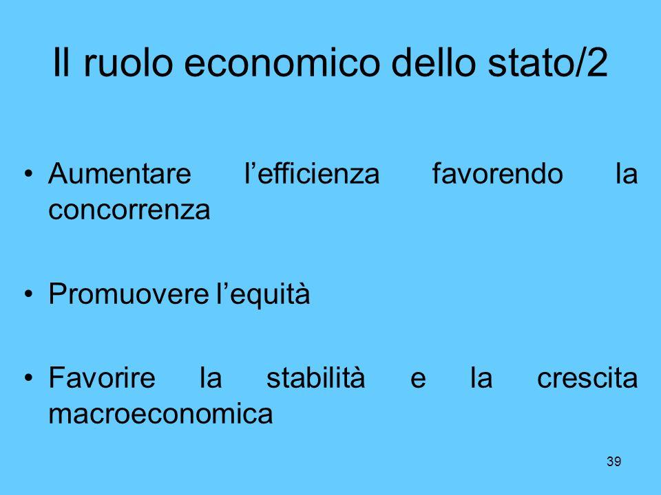 Il ruolo economico dello stato/2