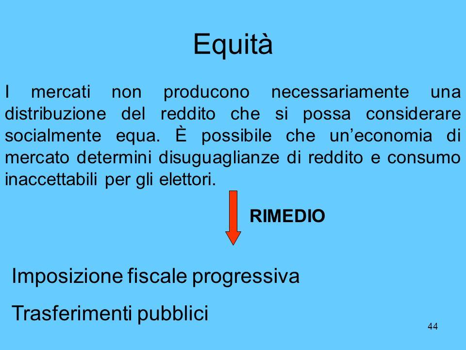 Equità Imposizione fiscale progressiva Trasferimenti pubblici