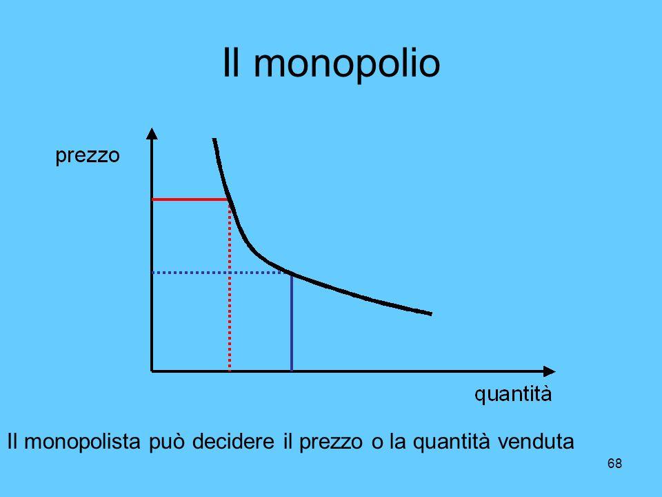 Il monopolio Il monopolista può decidere il prezzo o la quantità venduta