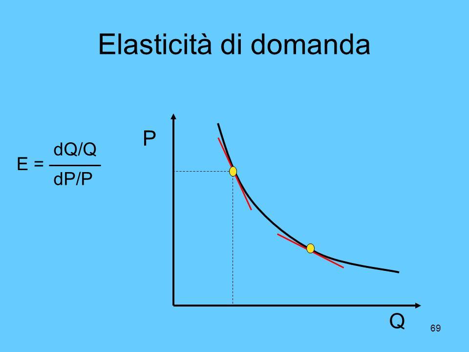 Elasticità di domanda P Q dQ/Q E = dP/P